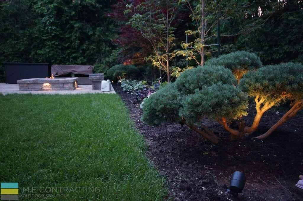 Irrigation Sprinkler Systems